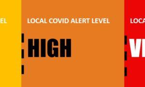 COVID tiers